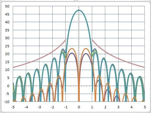 Antenna-geometry-design_02